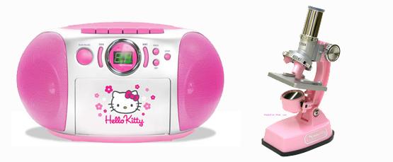 hello-kitty-brand